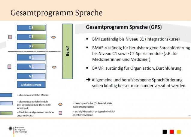 Uebersicht_Gesamtprogramm_sprache