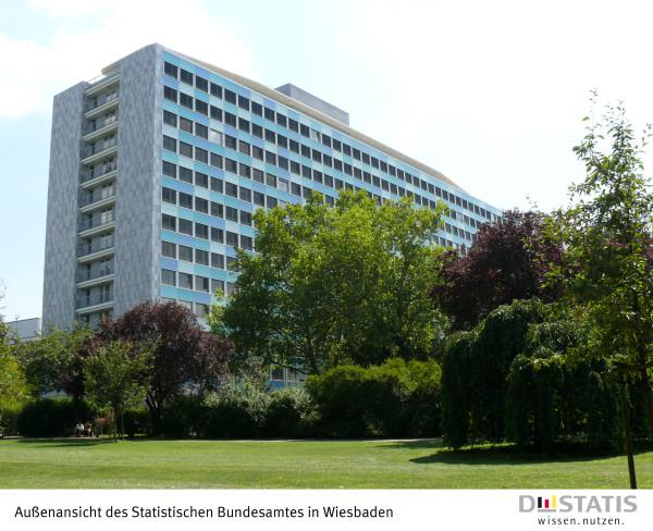 Statistisches Bundesamt in Wiesbaden